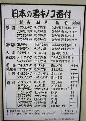 0907_毒キノコ番付.jpg