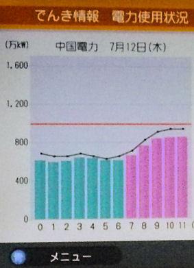 0712_中国電力.jpg