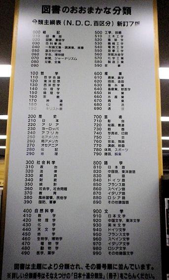 1118_図書分類.jpg
