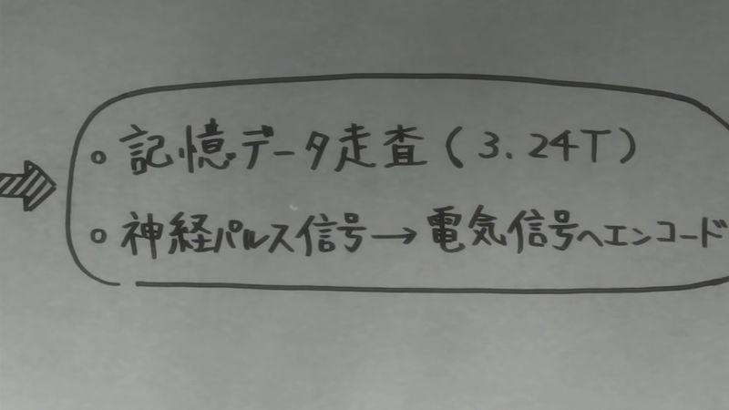 f:id:hotomaru:20190309200039j:plain