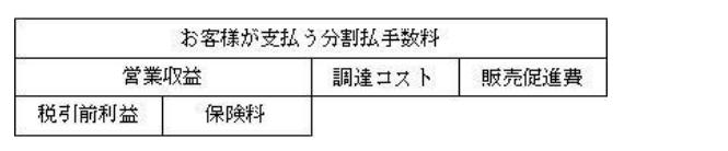f:id:hotonodokabu:20190331212657p:plain