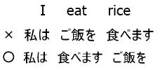 f:id:houhou584:20150103022744j:plain
