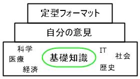 f:id:houhou584:20150216131740j:plain