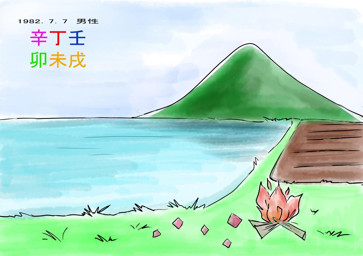 f:id:houkaku777:20210209001736j:plain