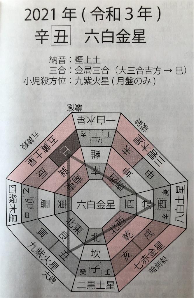 f:id:houkaku777:20210304094334j:image