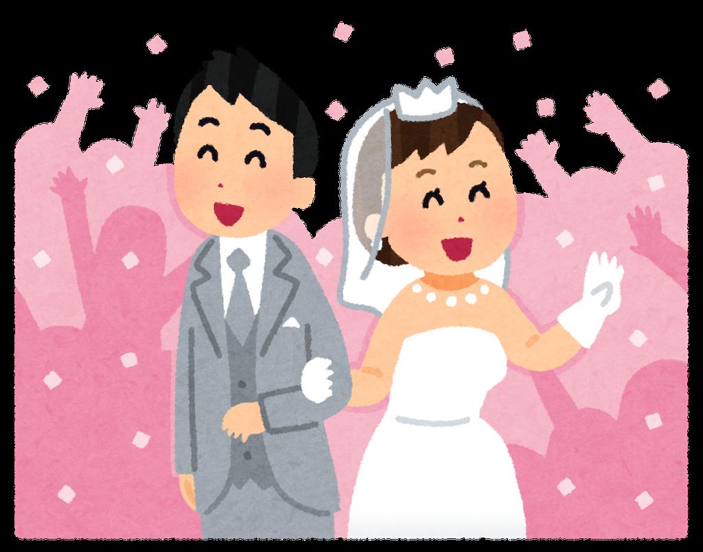 f:id:houkaku777:20210417080453p:image