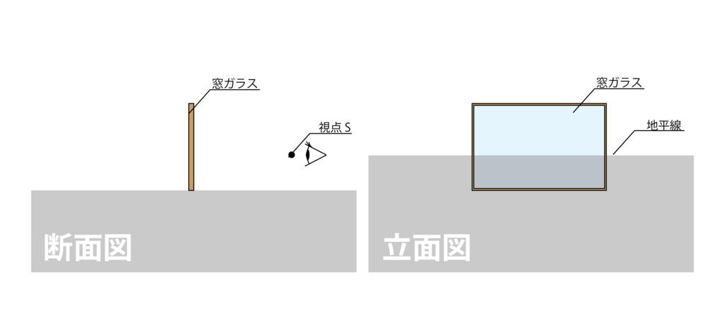 図2-1 パースを絵描くガラス窓の断面図と立面図