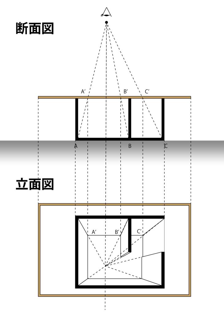 [図3-1] 平面パースを断面図と平面図から作図
