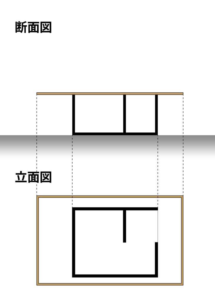 [図3-2] 断面図と平面図を縦に並べる