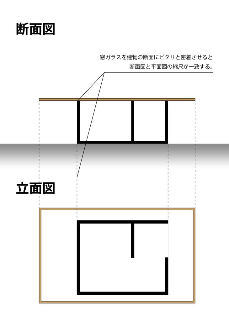 [図3-3] 窓ガラスは断面と一致させる