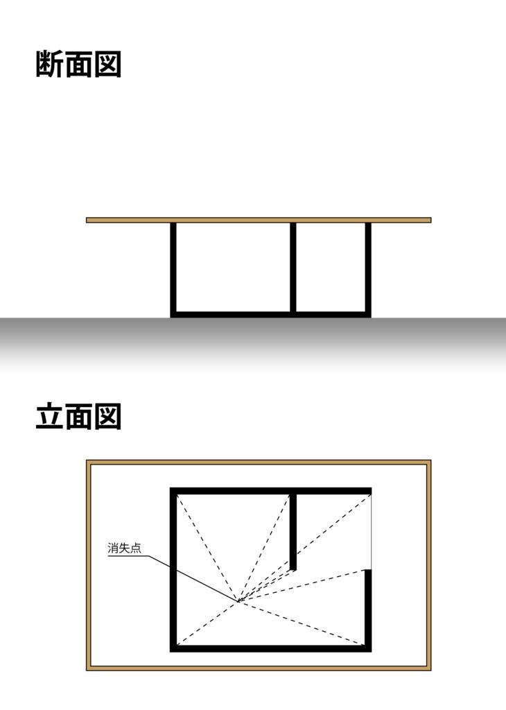 [図3-4]消失点を決め、消失線を引く