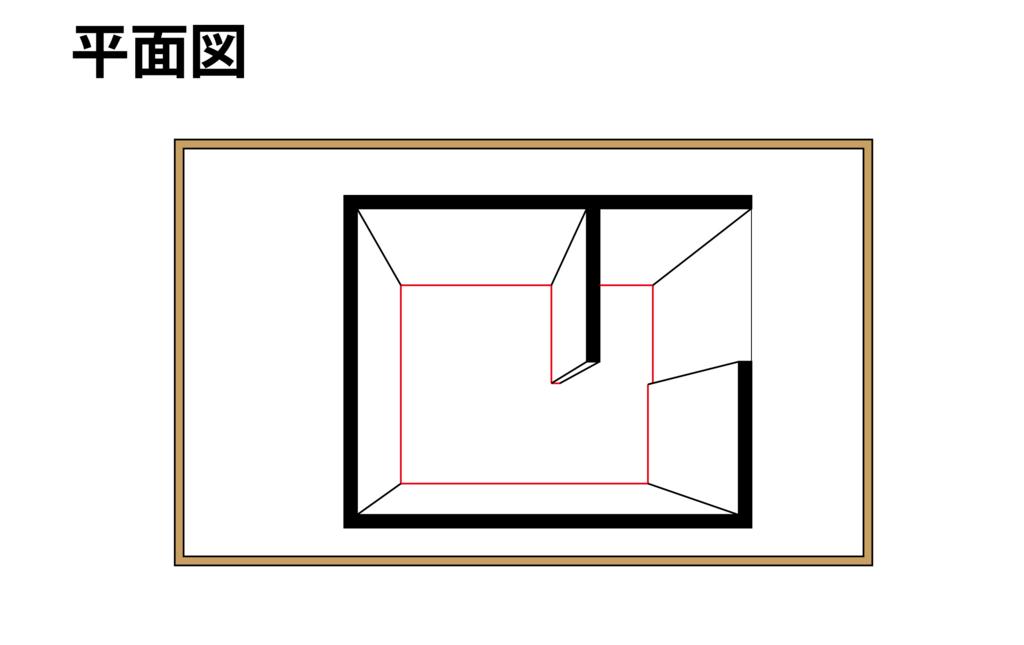 [図3-7]床の線(赤い線)の位置は何で決まる?