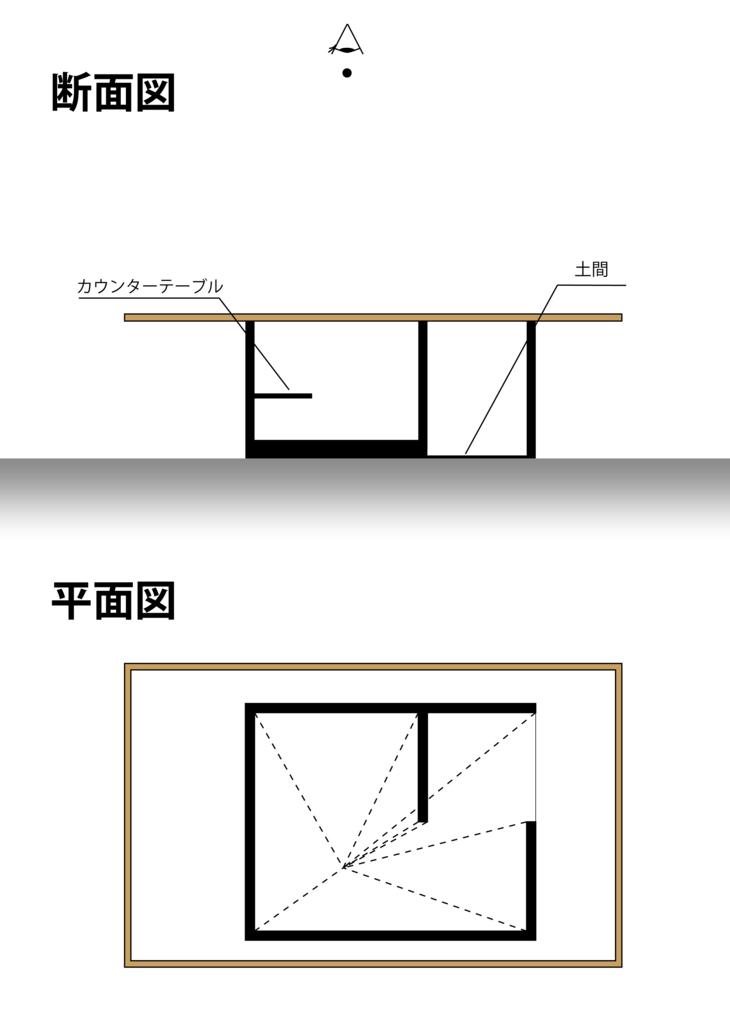 [図5-1]