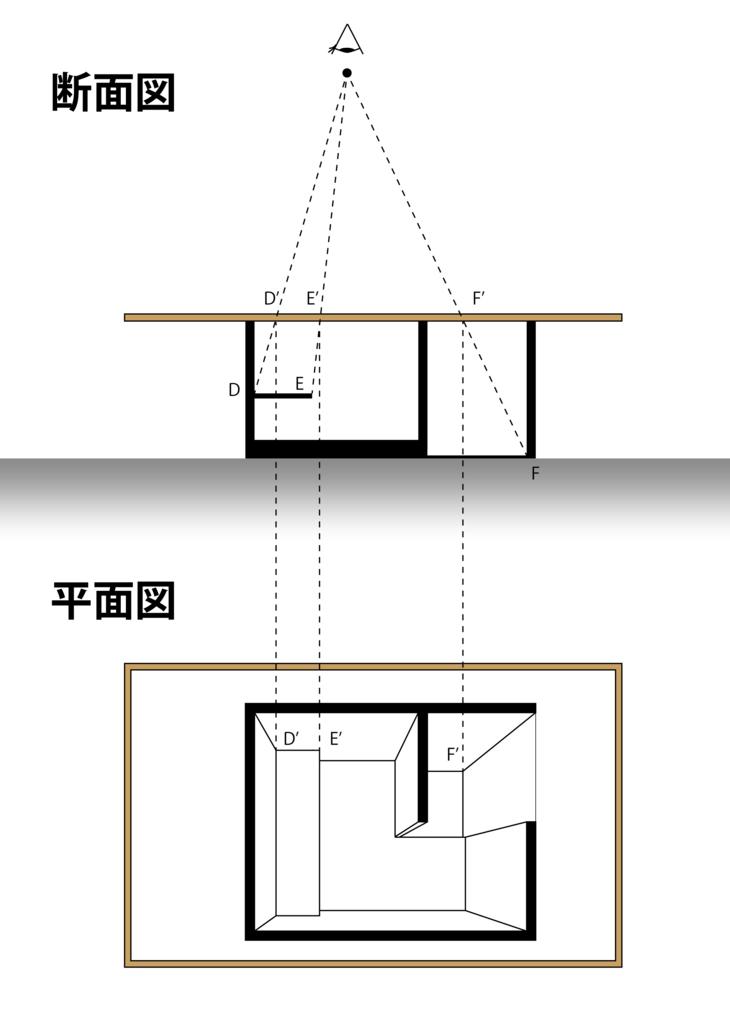 [図5-2]