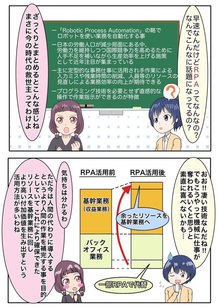 f:id:houmu_comic:20181014184613j:plain