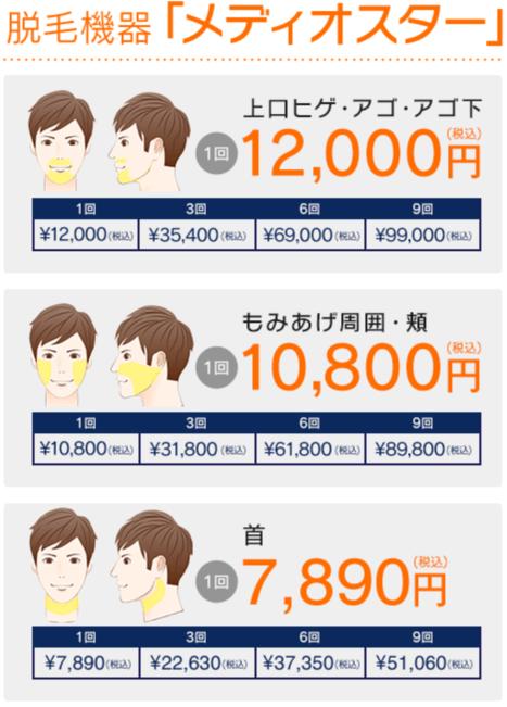 湘南美容外科のメディオスター料金表、回数で料金が決まっています。