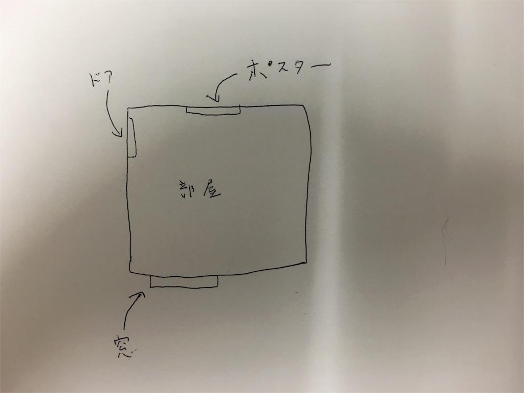 f:id:houroukamome121:20160218212406j:image