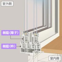 f:id:house-net:20171205111418j:plain