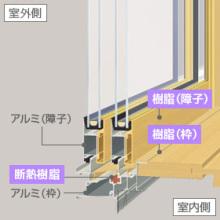 f:id:house-net:20171205111623j:plain
