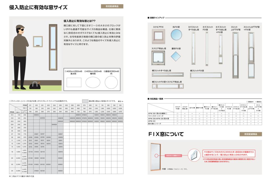 f:id:house-net:20180507213401j:plain
