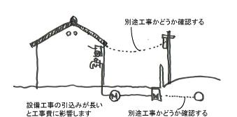 f:id:house-net:20181215142527j:plain