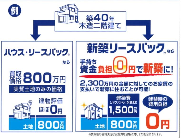 f:id:house_leaseback:20170928100054j:plain