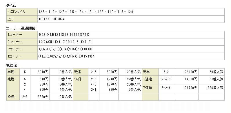 f:id:housenwatermoon01:20120305060523j:image