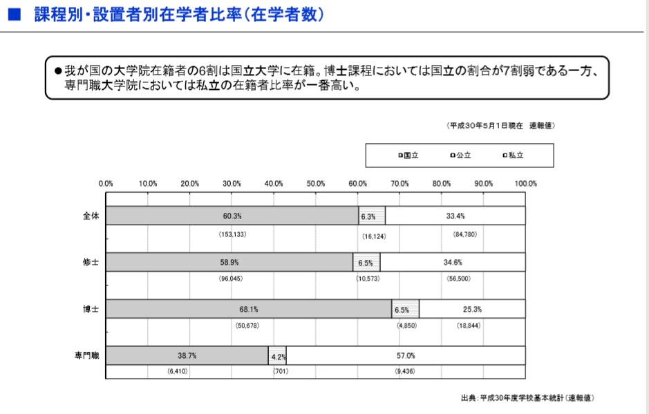 f:id:houshichan:20201022225811p:plain