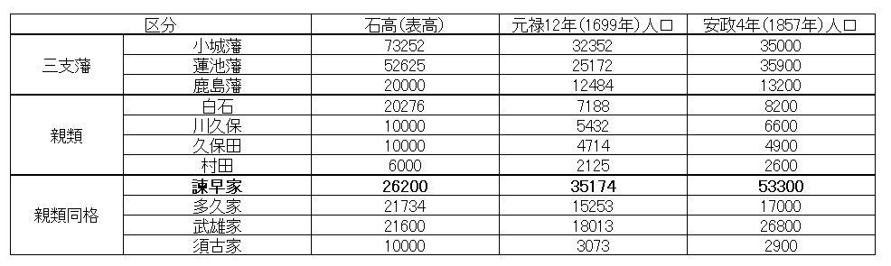 f:id:houzankaitachibana:20210228084915j:plain