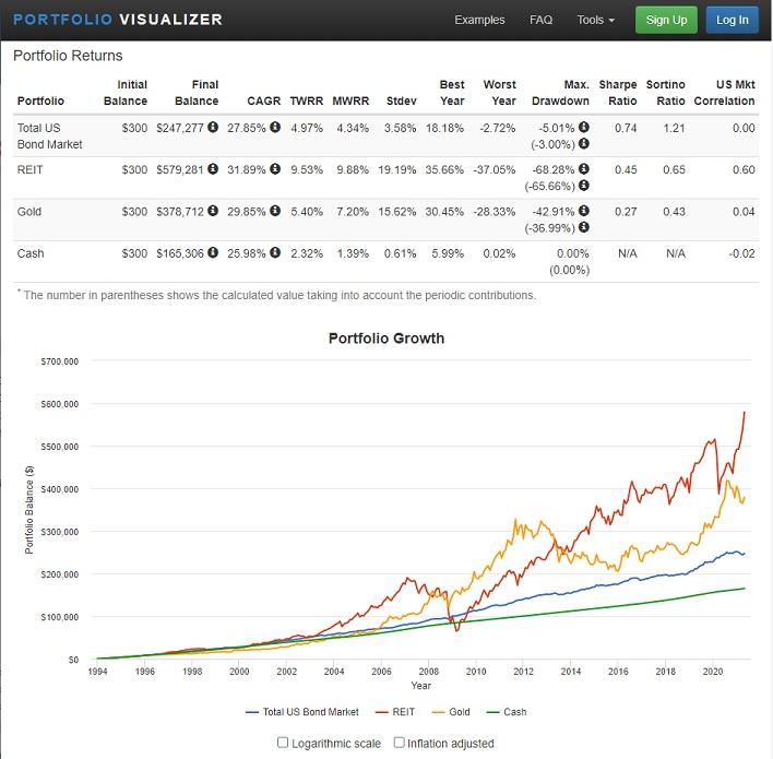 f:id:how-to-earn:20210512171438j:plain