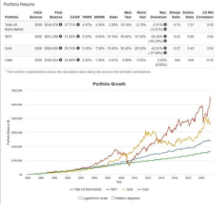 f:id:how-to-earn:20210512180333j:plain