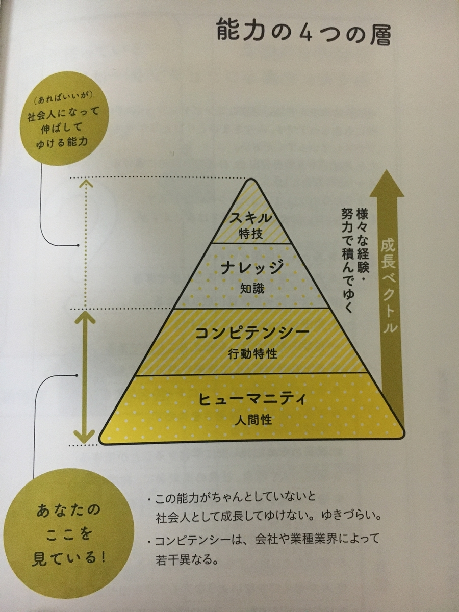 f:id:how-to:20200115001907j:plain