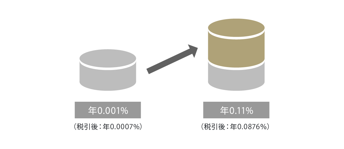 f:id:howtotentsuma:20190821132456p:plain