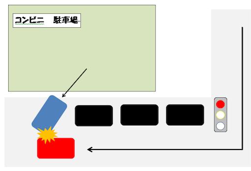 f:id:howtotentsuma:20210419120456p:image