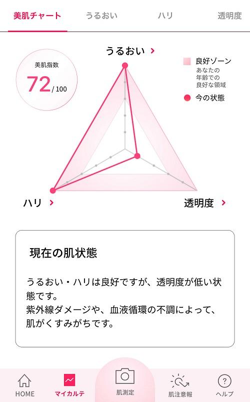 f:id:hozumi-anne:20190913123130j:plain