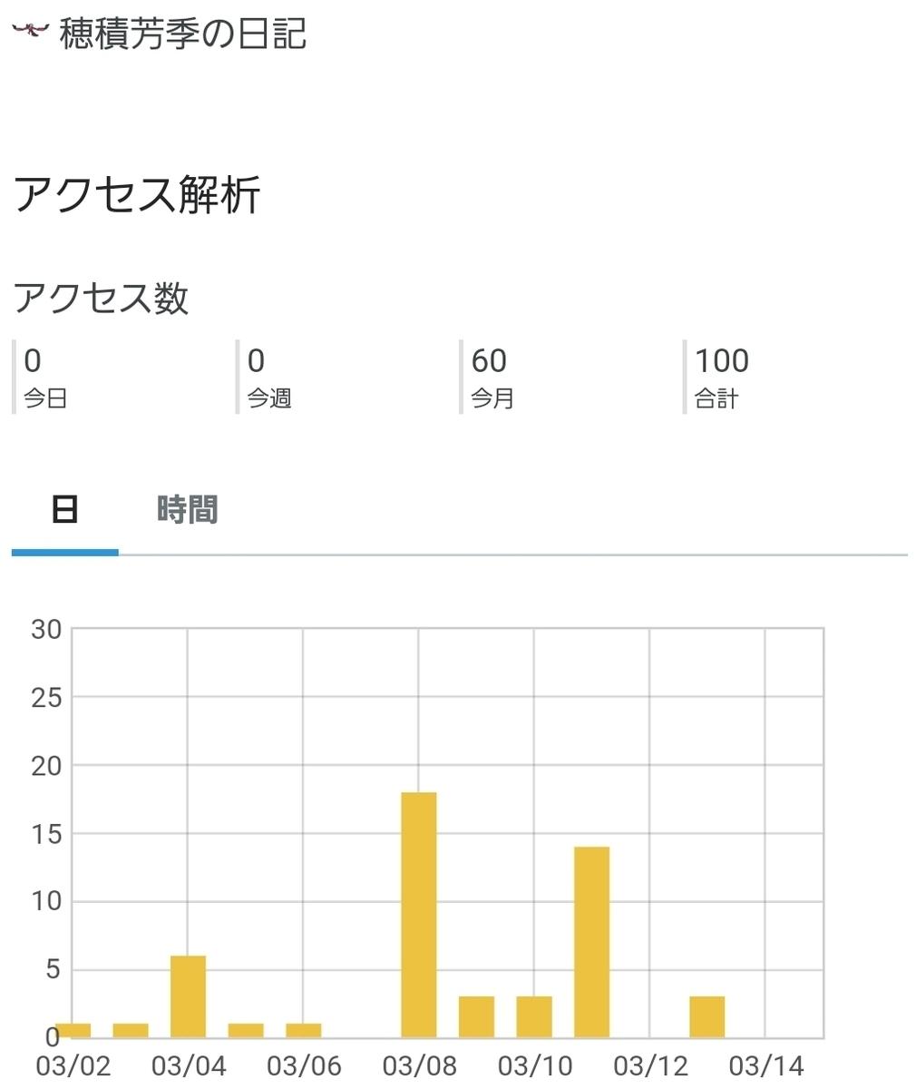 f:id:hozumiyoshiki:20210315162614j:plain