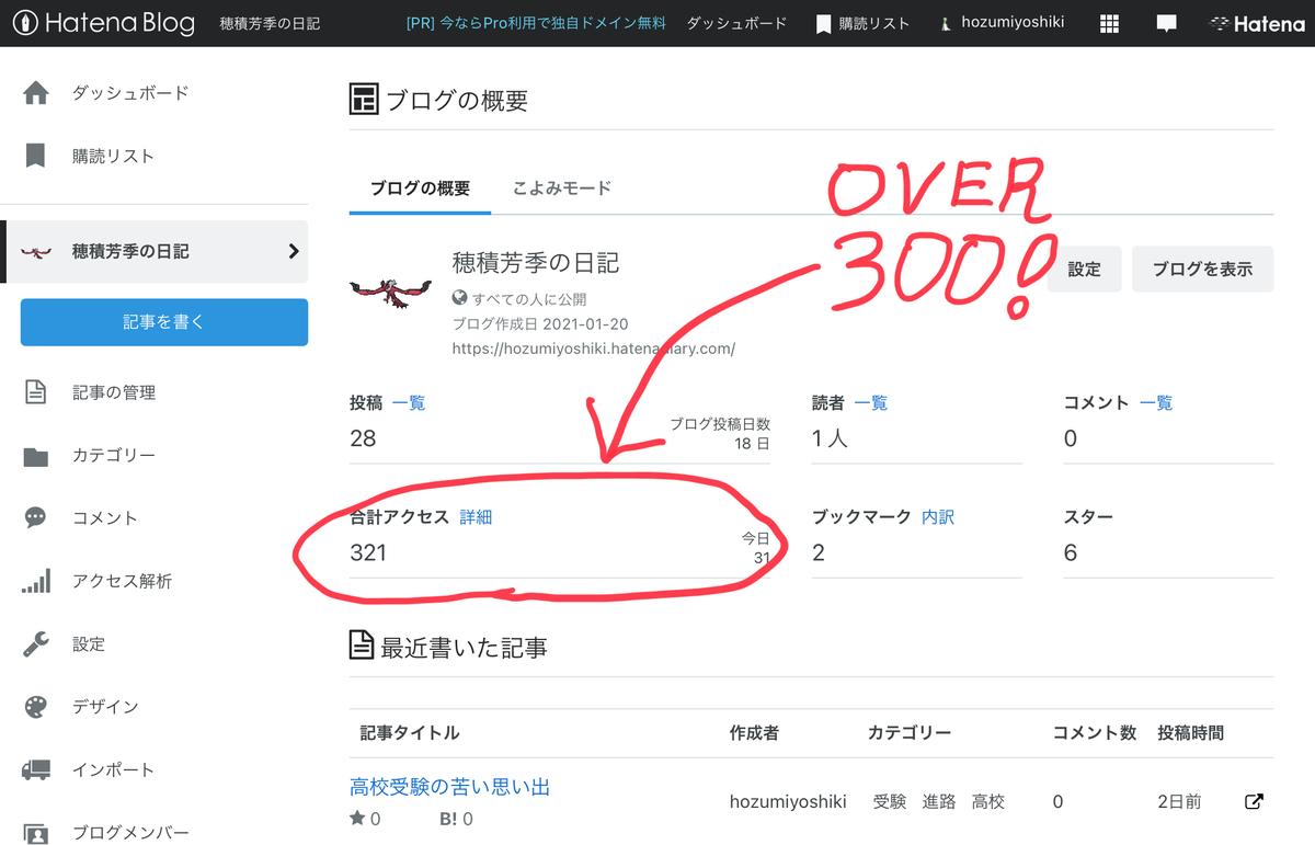 f:id:hozumiyoshiki:20210328231250j:plain