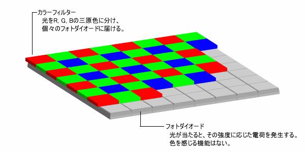 f:id:hp2:20210315184308p:plain