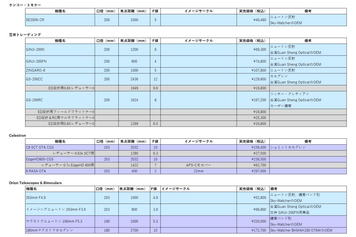 f:id:hp2:20210505185700p:plain