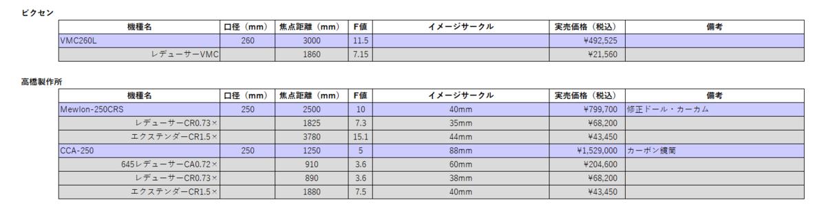 f:id:hp2:20210505190132p:plain