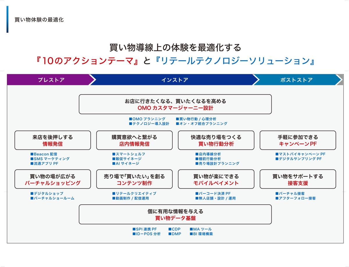 f:id:hpr_saito:20210820152553j:plain