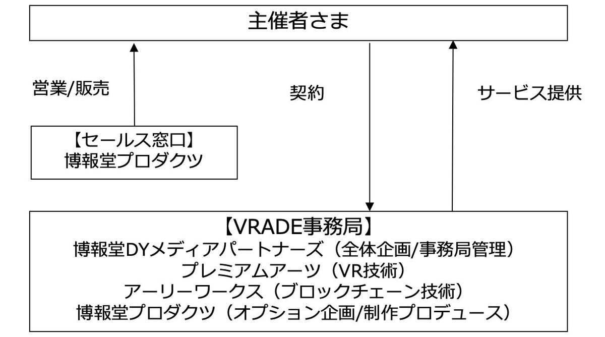 f:id:hpr_saito:20210904102922j:plain