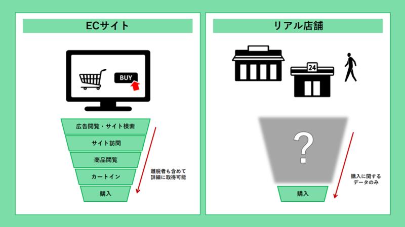 f:id:hpr_sugiyama:20200325142706p:plain