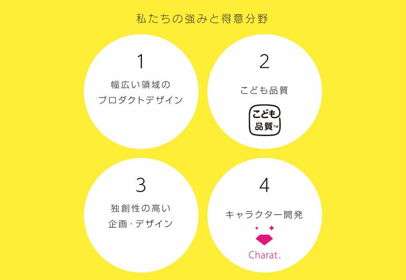 f:id:hpr_sugiyama:20200325143902j:plain