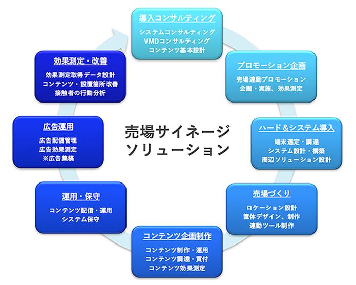 f:id:hpr_sugiyama:20200330095826j:plain