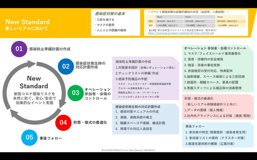 f:id:hpr_sugiyama:20200630153829p:plain