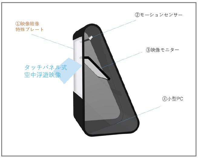 f:id:hpr_sugiyama:20200707191831p:plain