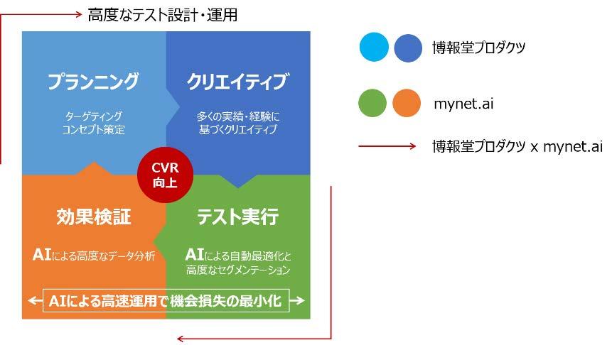f:id:hpr_sugiyama:20200930120547j:plain