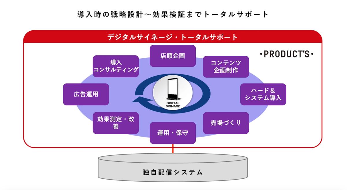 f:id:hpr_sugiyama:20201020112632p:plain