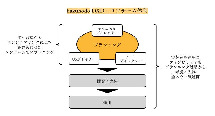 f:id:hpr_sugiyama:20201021090502p:plain